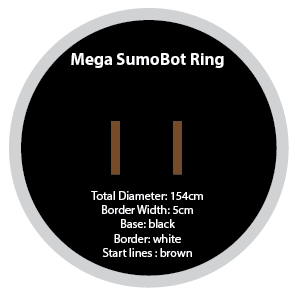 sumoRing